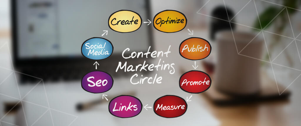 content-marketing-2018